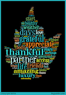 Word cloud of this month's gratitude.