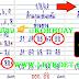 มาแล้ว...เลขเด็ดงวดนี้ 3ตัวตรงๆ หวยทำมือ ต้นหอม แบ่งปันรวยโชคดี งวดวันที่ 16/8/62