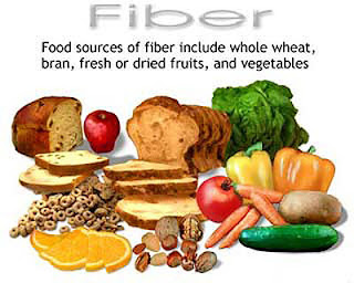 sumber makanan fiber