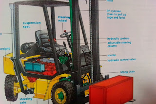 types of tillage machineries and implements