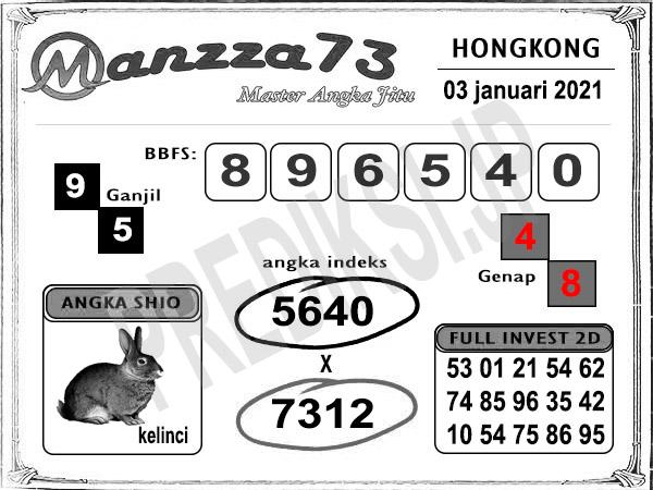 Prediksi Togel Manzza73 HK Minggu 03 Januari 2021