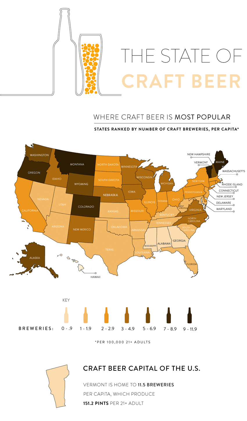 Crafts Beer State #infographic