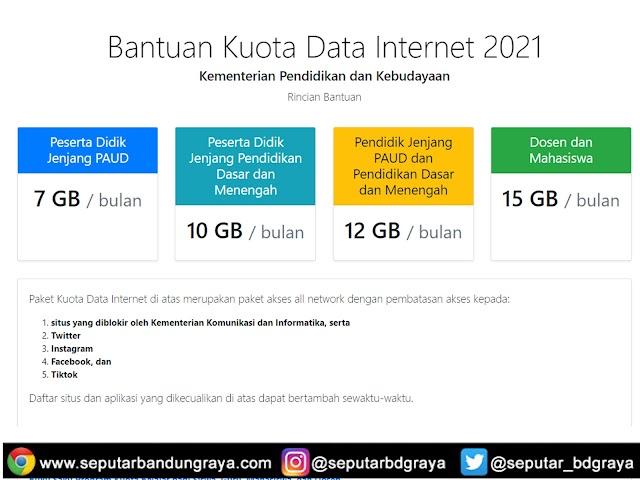 Bantuan Kuota Data Internet Tahun 2021 Periode Tiga Bulan Akan Diberikan Pertengahan Maret Ini