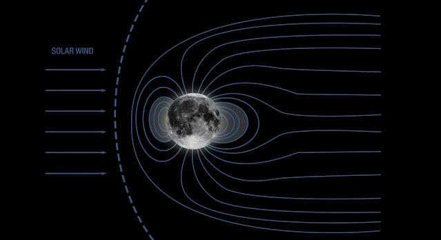 Magnetic fields on the moon are the remnant of an ancient core dynamo