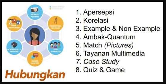 Pandeglang Inspiring Instructional Model (PAIIM)