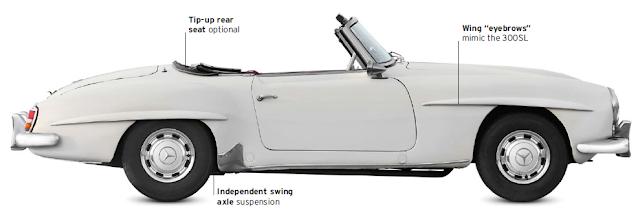 Mercedes-Benz 190SL, classic cars