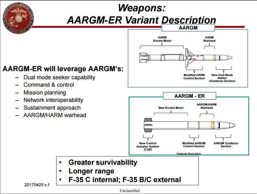 Northrop Grumman досягла важливих результатів у розробці ракети-вбивці російських С-400