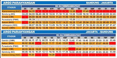 Jadwal Perjalanan KA Argo Parahyangan Terbaru mulai 1 Desember 2019