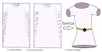 Schnittmuster Römische Tunika / tunica