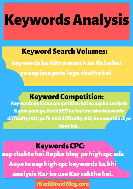 Keyword Research kya hota hai in digital marketing 2019 ? keyword research free SEO tools blogger wordpress