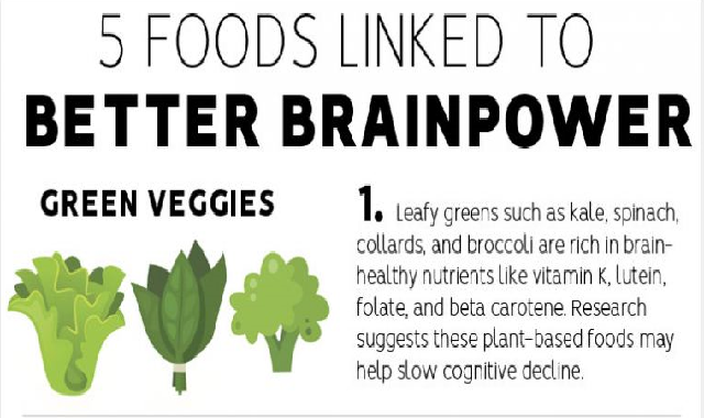 Foods linked to better Brainpower #infographic