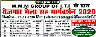 आई.टी.आई. पास छात्रों के लिए  रोजगार का सुनवरा अवसर गया, बिहार में  विभिन कंपनी द्वारा आयोजन