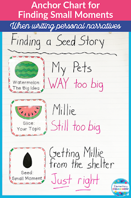 This post shares great strategies to help your students narrow the focus of their small moment stories.  The posts includes mentor texts and an anchor chart to help guide your students to the perfect topic for their personal narrative.
