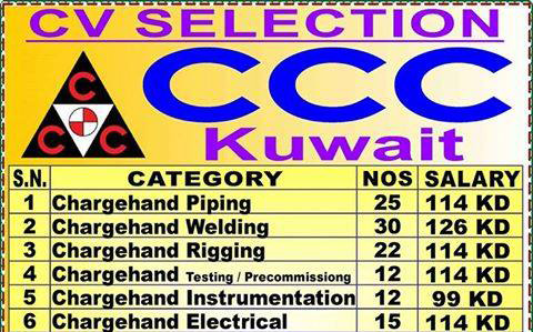 Gulf Walkins - Wanted For CCC Co, Kuwait (CV Selection)