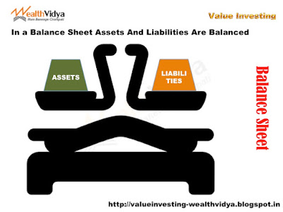 Slide shows in balance sheet the assets and liabilities are balanced