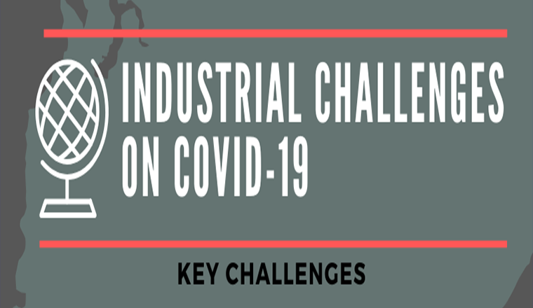 Are Industries Doing Well in Managing Covid 19? #infographic