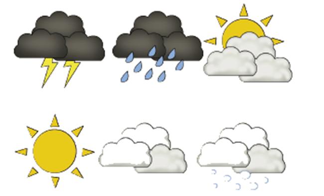 Jenis Cuaca