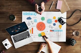 Lowongan Kerja Desain Grafis & Staff Marketing Riil Property Pontianak