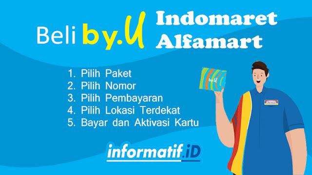 Beli Kartu Byu di Indomaret Alfamart - informatif.id