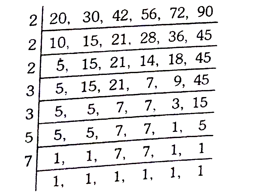 SSC CHSL- Practice Aptitude Questions (Algebra) With