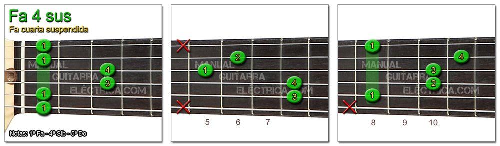Acordes Guitarra Fa cuarta suspendida - F 4sus