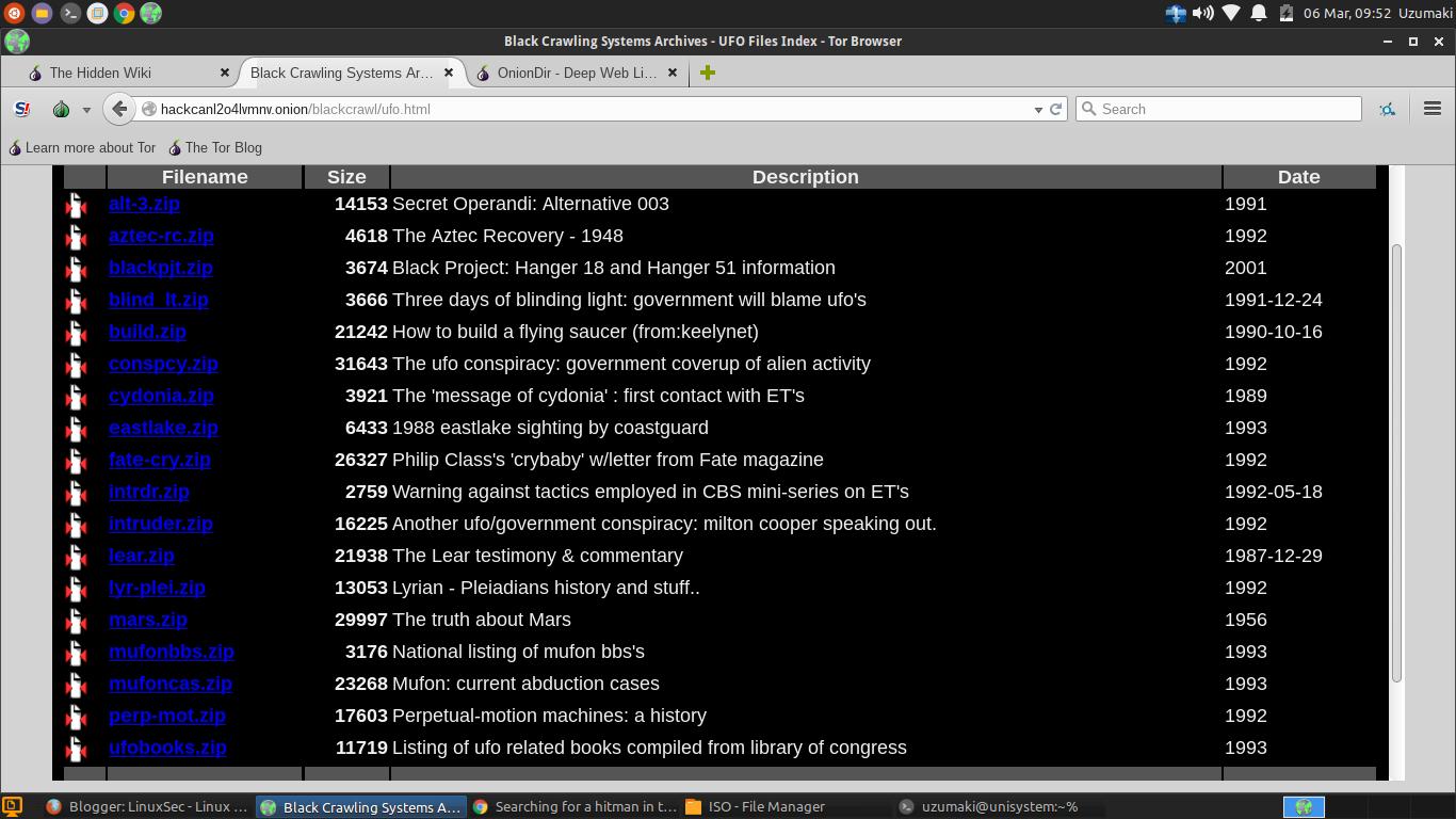Hal Menarik Yang Banyak Dicari di Deep Web