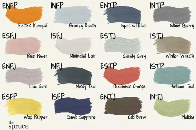 mbti color for the best bedroom paint color