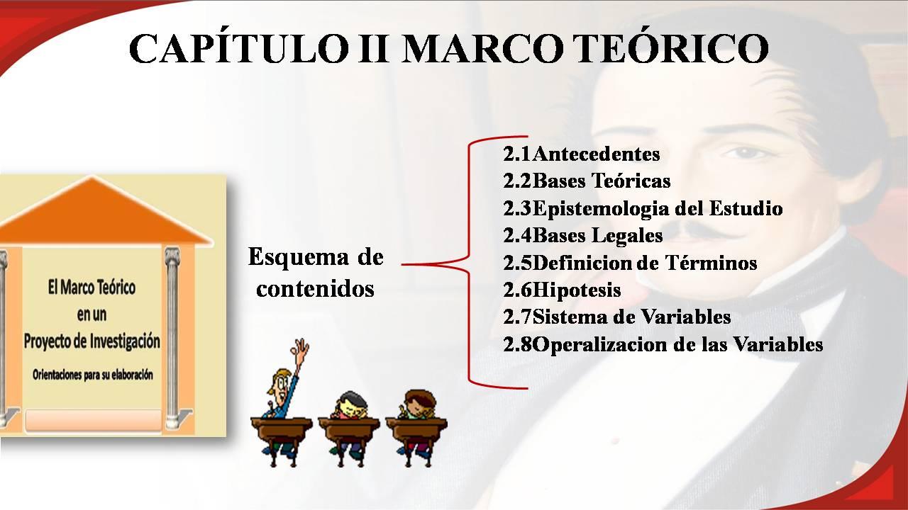 CAPITULO II PPT | Mi lugar de consulta metodologica