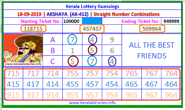 Kerala Lottery Result Guessing Akshaya AK-412 Random Draw Numbers dated 18.09.2019