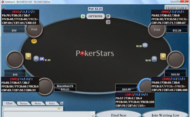 best free poker hud pokerstars