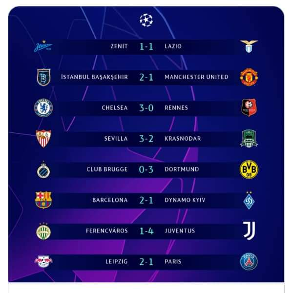 results of wednesday s games in the uefa champions league nigfooty sports