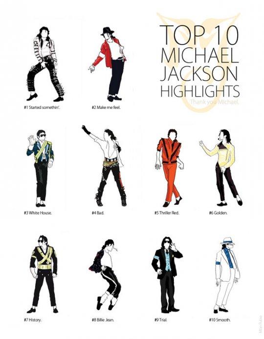 Michael Jackson pasos de baile