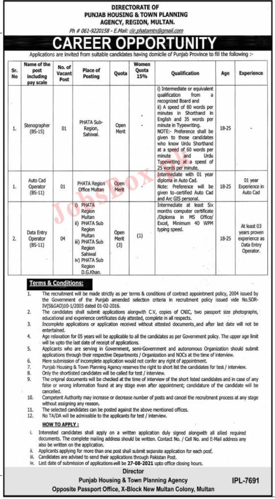 PHATA Punjab Housing & Town Planning Agency Jobs 2021 in Pakistan