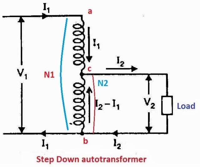 Autotransformer-Working Diagram,advantages, disadvantages