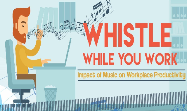 Whistle While You Work: Impact of Music on Workplace Productivity #infographic
