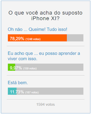 Enquete IPHONE XI
