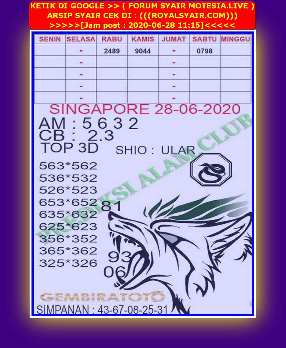 Kode syair Singapore Minggu 28 Juni 2020 124