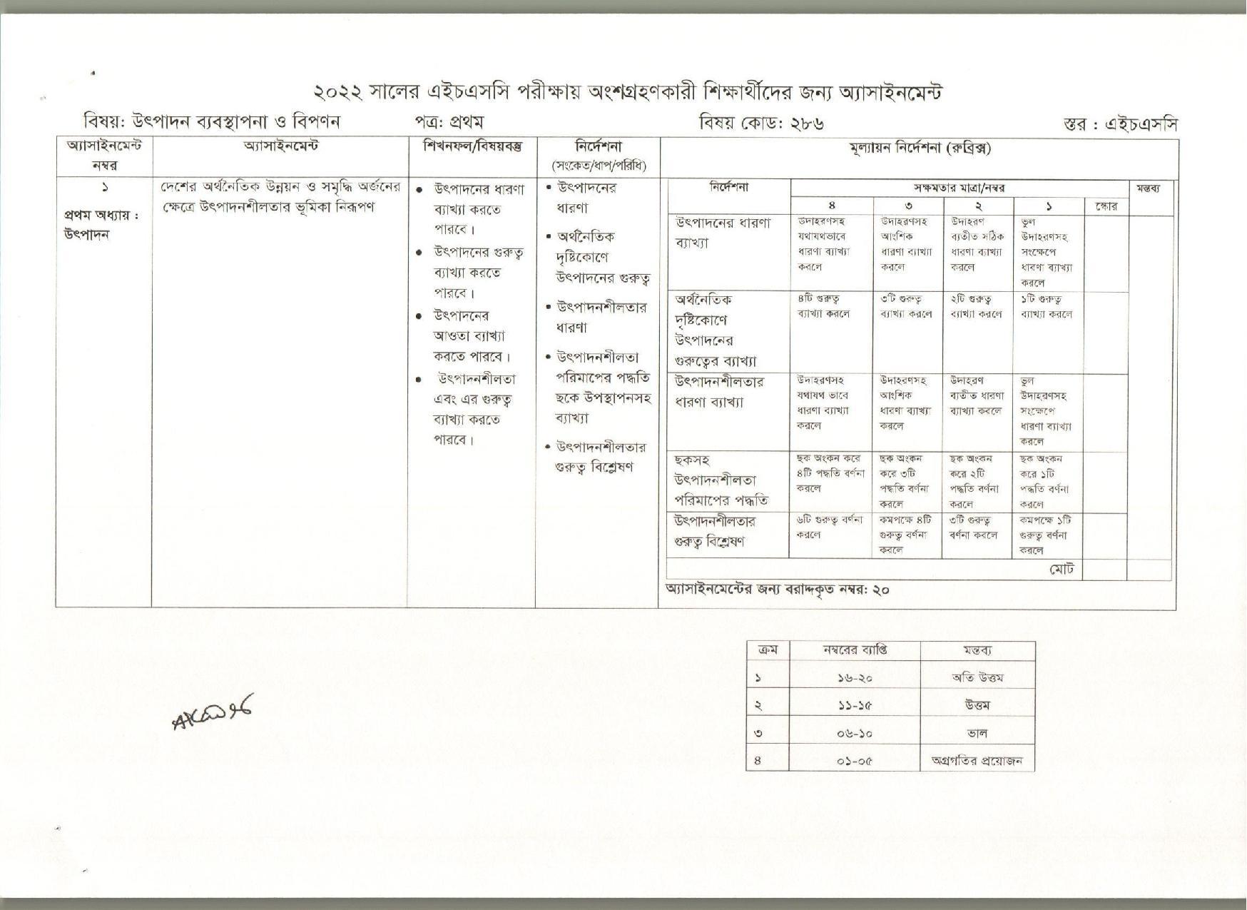2022 HSC Assignment Production Management