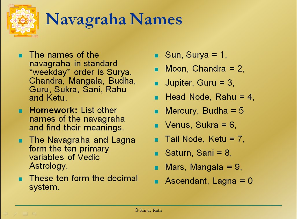 Numerology chart number 10 photo 5