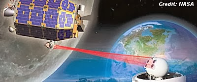 Laser Space Communication Systems Will Be Key To Future Missions, NASA Says