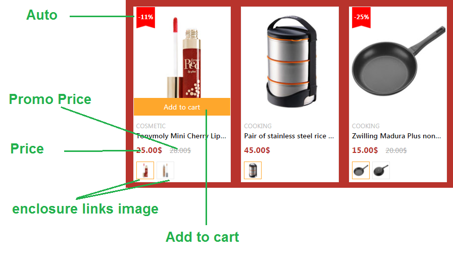 Post Instructions for Product labels