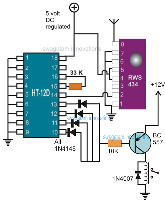 Remote Infrared Wireless Receiver Alarm