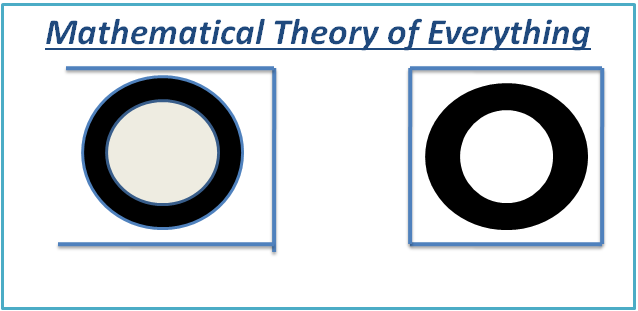 Mathematical Theory of Everything