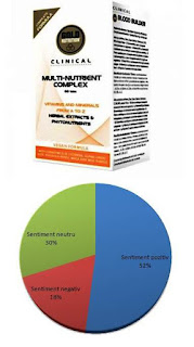 Pareri forumuri Multi-NUTRIENT Complex vitamine si minerale goldnutrition