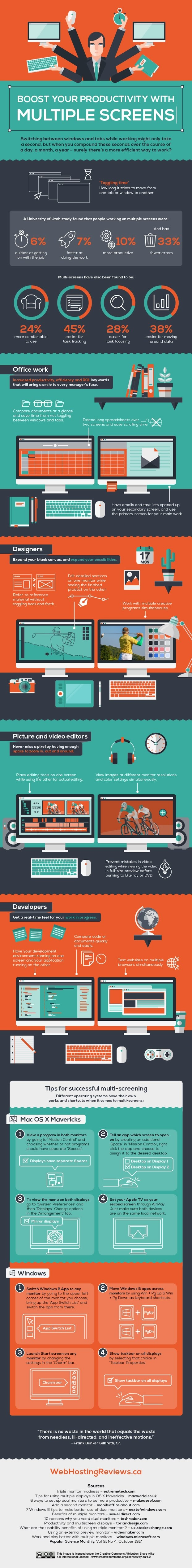 Increase Efficiency by Using Multiple Screens at a Time #infographic