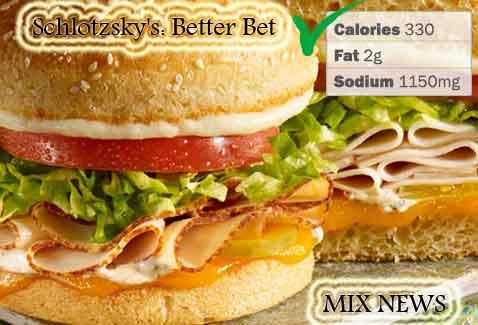 Diet,debris,wors,double grip,sandwiches,Schlotzsky's:Better Bet , Diet debris and worst double grip sandwiches
