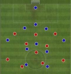 Formation 5-3-2 vs 4-3-3