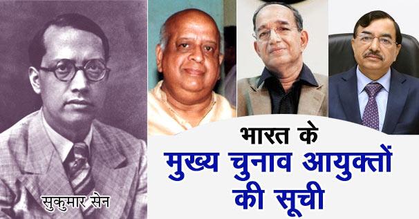 भारत के मुख्य चुनाव आयुक्तों की सूची (1950-2021)