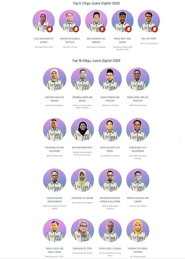 Cikgu Juara Digital 2020