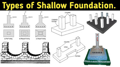 types of shallow foundation in hindi